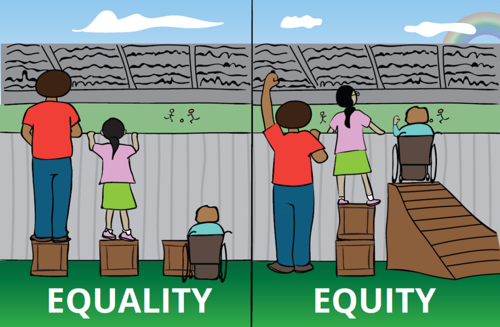 University Admission, Elitism and its Impact on Equity